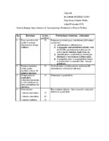 Kryteria II etapu rekrutacji do przedszkola 2017