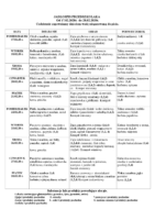 jadłospis